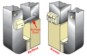 Whole-House Humidifiers: Bypass vs  Power - HVACPartsShop com